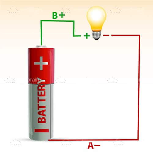 Battery with bulb 1
