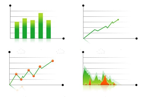Various business graphs